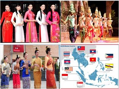Bài giảng Địa lý lớp 11 - Bài 11, Tiết 1: Tự nhiên, dân cư và xã hội khu vực Đông Nam Á